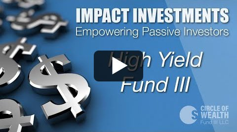 Podcast Episode: High Yield Fund III